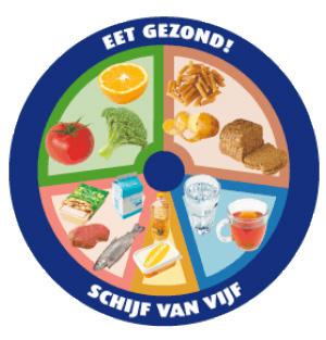 gezond leven en eten